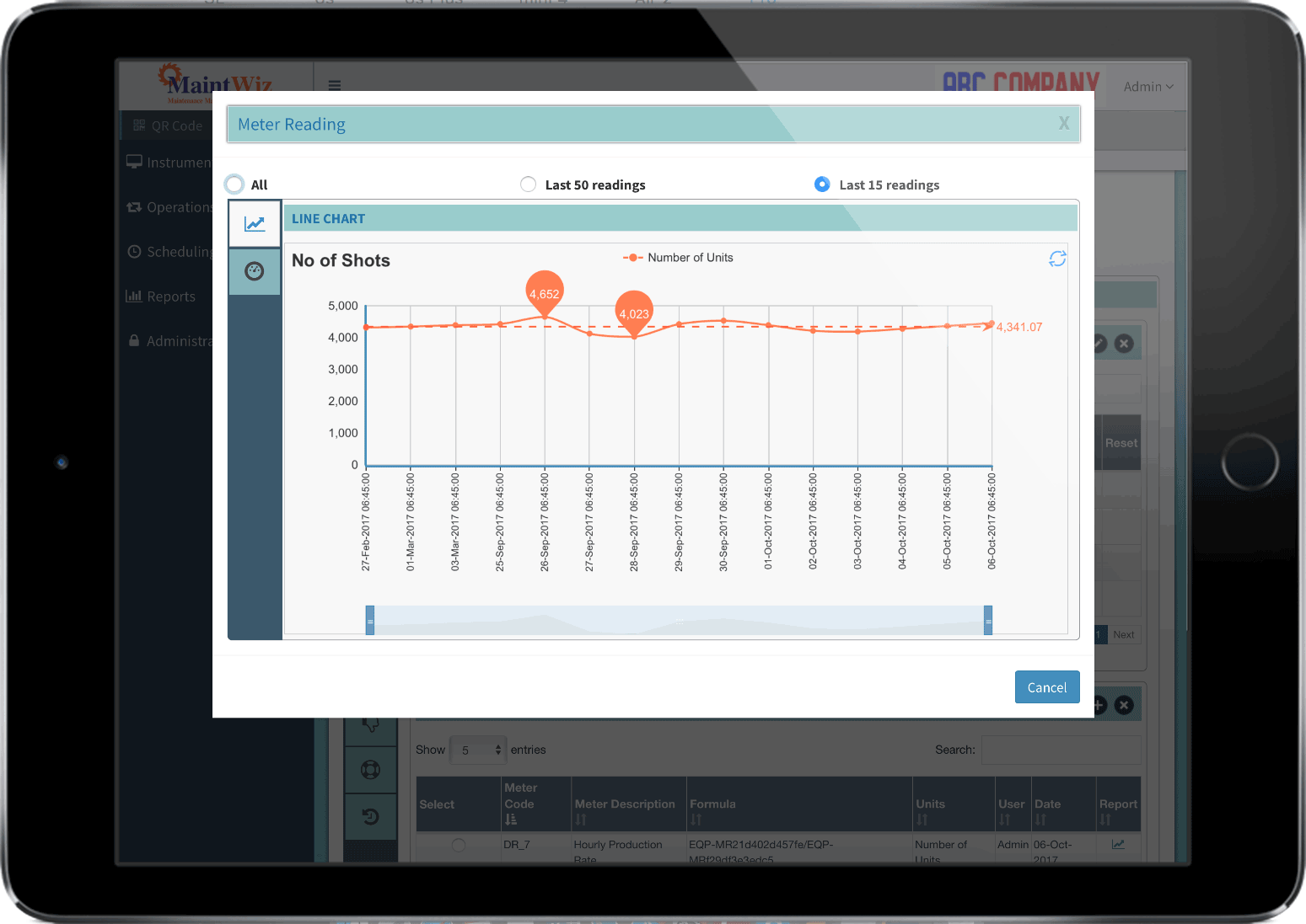 MaintWiz Industry 4.0 CMMS helps you track performance parameters and meter readings.