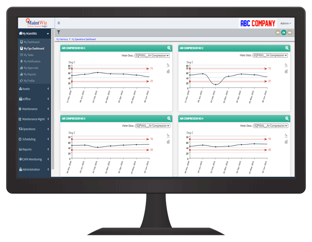 MaintWiz enables condition monitoring and generates alerts on first symptoms of breakdown.