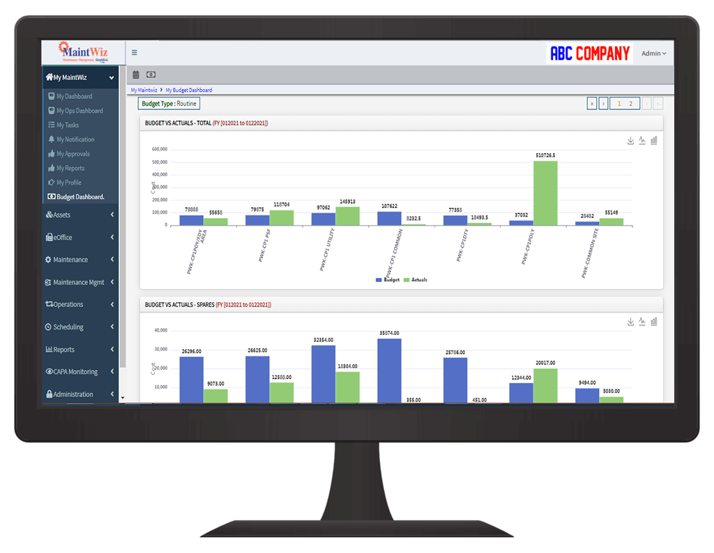 MaintWiz Industry 4.0 CMMS helps you manage your equipment maintenance budget effectively.